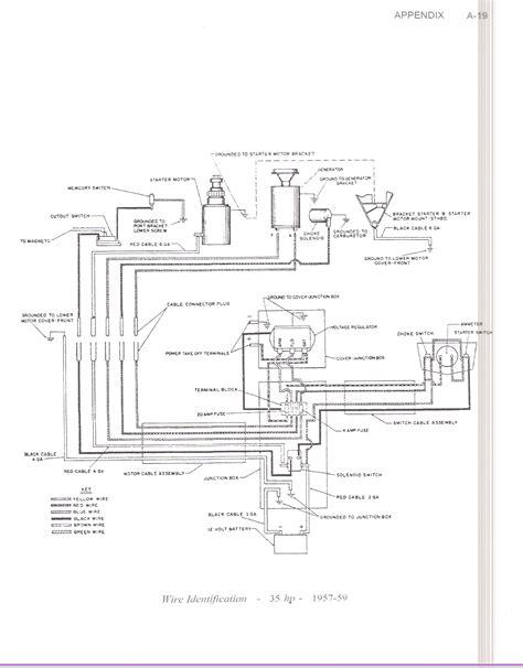 yamaha sr500 sr 500 wiring diagrams repair wiring scheme