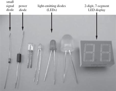 what are exles of diodes figures from introduction to mechatronics and measurement systems