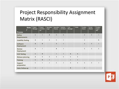 matrix spreadsheet template project rasci matrix project templates guru