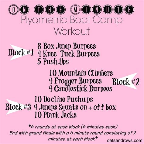 what is an exle of a boot c workout routine
