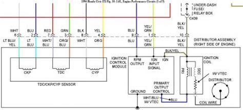 92 honda civic spark wiring diagram 92 get free
