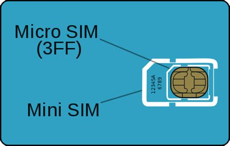Micro Sim Card Template For Galaxy S3 by Nexus S Koodo Things You Should Page 2