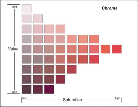 tone color is synonymous with 88 best color vocabulary images on vocabulary