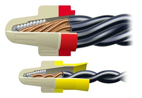 Pancingan Kabel Wire Guider Opt jeffrey phillips design illustration
