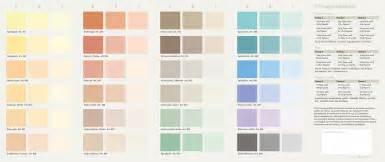 Wandfarbe Innen Farbpalette Speyeder Net Verschiedene