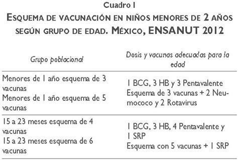 anses cuanto pagan por embarazo newhairstylesformen2014com calendario d asignacion abril 2017 download pdf