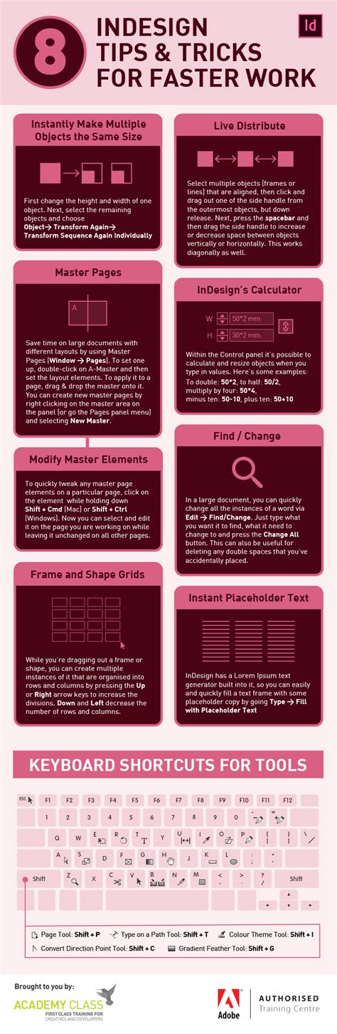 indesign layout tips actual effective ppi in indesign image resoution