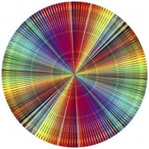 color wheel personality test why freebie mbti personality tests are almost worthless