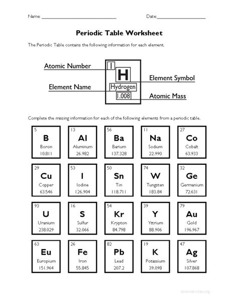 printable periodic table worksheets periodic table worksheet