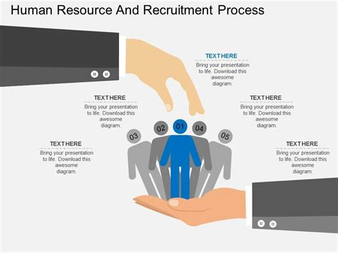 free ppt templates for human resource presentation cg human resource and recruitment process flat powerpoint