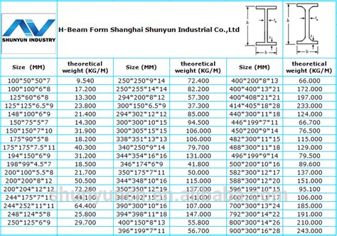 steel section sizes pdf w10x22 steel beam size pdf