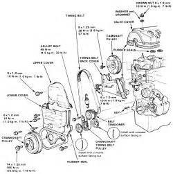92 ford tempo wiring diagram car manual wiring diagrams pdf
