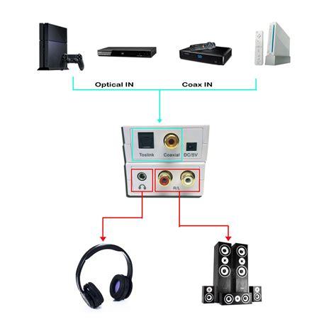 digital to j tech digital premium quality optical spdif