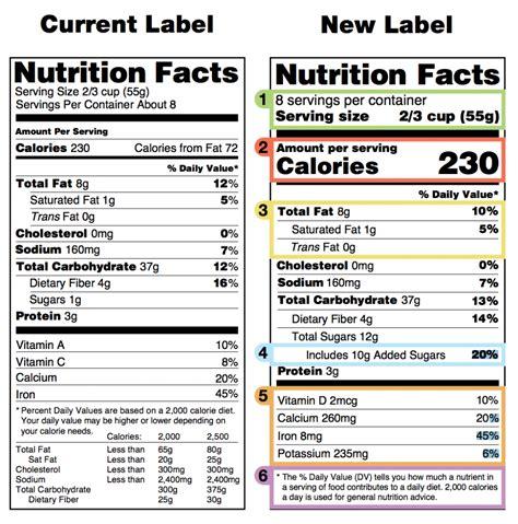nutrition label design guidelines fda nutrition label guidelines 2017 nutrition ftempo