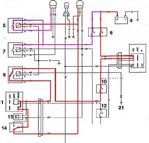 triumph thruxton wiring diagram yamaha vmax wiring diagram