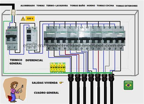 montaje cuadro electrico vivienda cuadro electrico vivienda general monofasico 220v