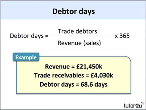 Credit Period Debtors Formula Debtor Receivable Days Tutor2u Business