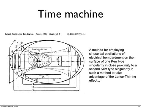 time to build how to build a real time machine
