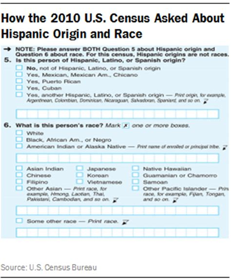 punishing the black marking social and racial structures race and multiracial americans in the u s census pew