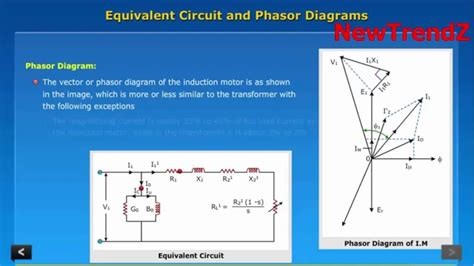 vector diagram of induction motor induction motor equivalent circuit and phasor diagrams