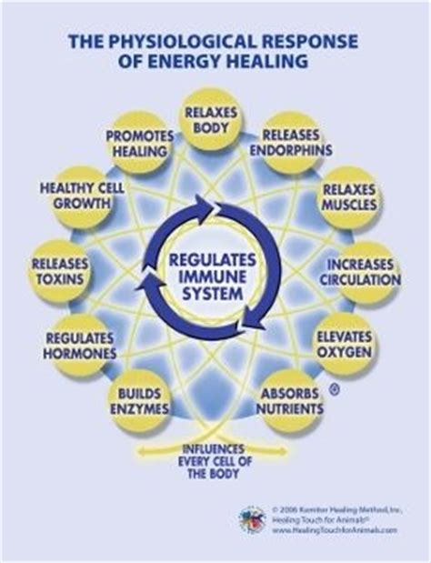 8 Benefits Of Reiki by 17 Best Ideas About Benefits Of Reflexology On