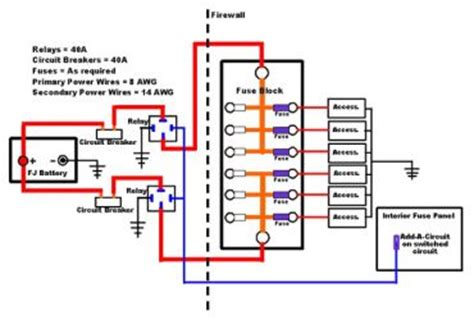 boat wiring fuse box diagrams wedocable