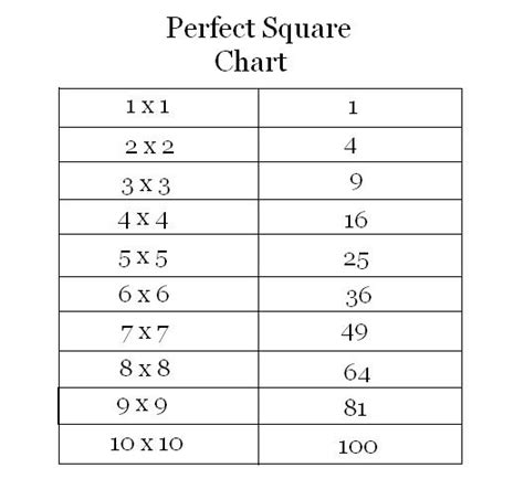 What Is The Square Root Of 1000 by Room17math 8 41monique S