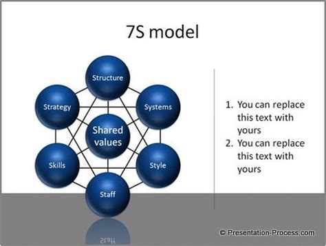 Mckinsey 7s Model Ppt Related Keywords Mckinsey 7s Model Ppt Long Tail Keywords Keywordsking 7s Mckinsey Ppt
