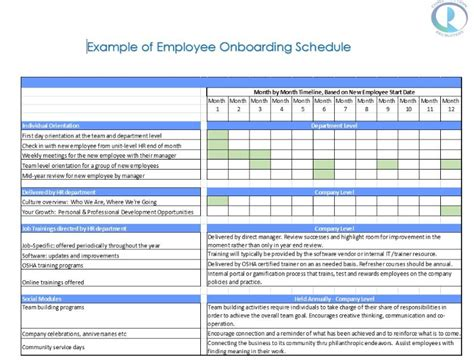 executive onboarding template 22 onboarding checklist template images new employee