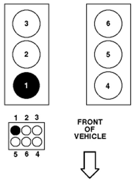 Need a diagram of the firing order for a 1959 cadillac 390