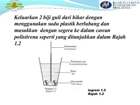 Mokhamano Polycarbonate Measuring Cup Gelas Ukur Plastik 250 Ml Peperiksaan Amali Berpusat Sains Fizik Spm 2015