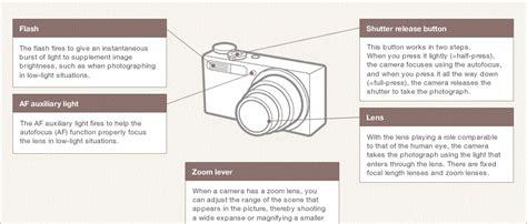 tutorial menggambar kamera tutorial fotografi pemula dasar istilah umum pada