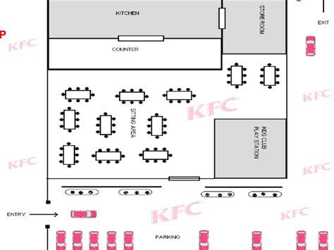 Layout Of Kfc | kfc