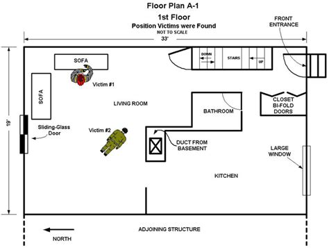 layout plan for voting station fire fighter fatality investigation report f99 21 cdc niosh