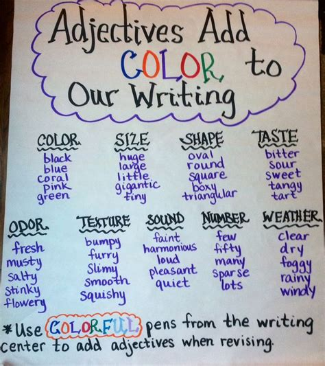 are colors adjectives colorful adjectives anchor chart use colorful pens from