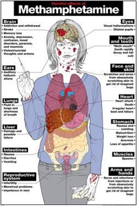 Medicine Detox Meth by 9 Best Addiction Posters Images On
