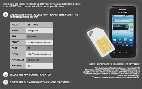 at t transfer phone number talk sim card any iphone 4 or 5 45 unlimited prepaid plan my money