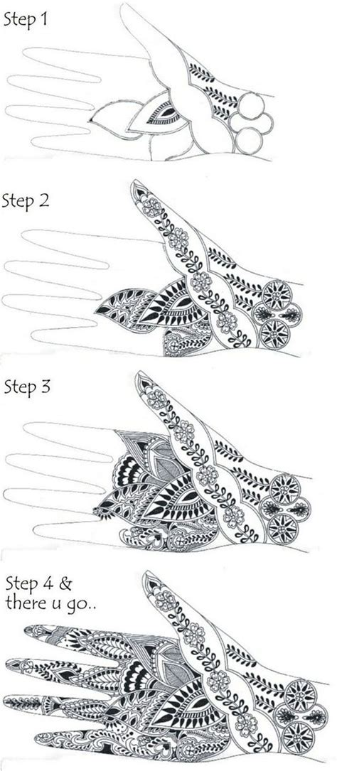 step by step tutorial for henna pattern our external how to apply heena mehndi designs tutorial step by step