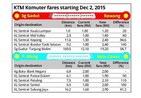 Ktm Komuter Ticket Price Ktm Komuter Raise Fare Price Effective 2 Dec 2015