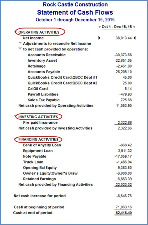 Depreciation Report In Quickbooks by Quickbooks Tip Classifying Accounts For Statement Of Flow For Success Llc