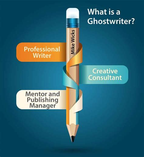 how much does it cost to hire a home designer how much does it cost to hire a ghostwriter