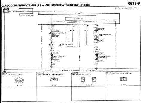 mazda 3 2008 trunck wiring diagram 34 wiring diagram
