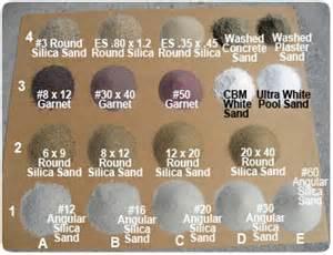 filter media such as filter sand filter rock gravel rock filter gravel