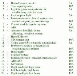2003 volkswagen passat arrangement fuse box diagram circuit wiring diagrams