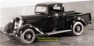 dodge cars and trucks auburn michigan usa part vi