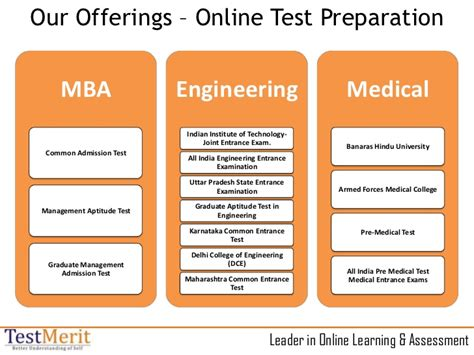 Joint Mba Engineering Programs by Testmerit Partner Manual
