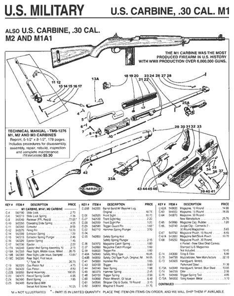 m1 carbine parts diagram schematic of m1 carbine m1 garand schematic elsavadorla