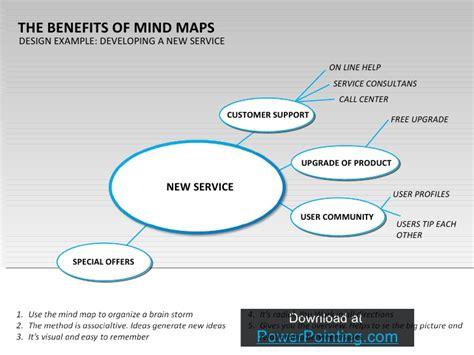 powerpoint mind map
