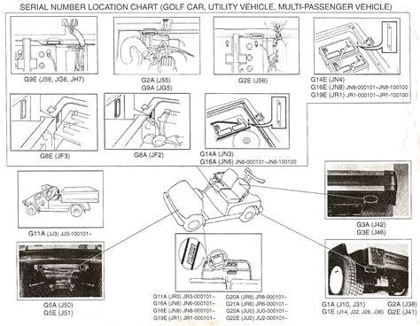 yamaha g19e headlight wiring diagram g free