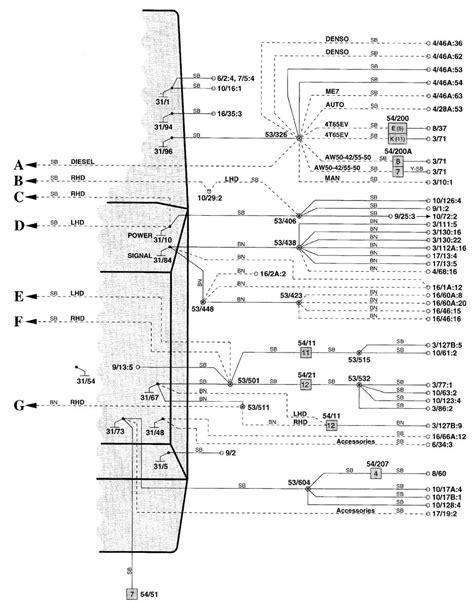 outstanding volvo v70 2000 wiring diagram gallery best